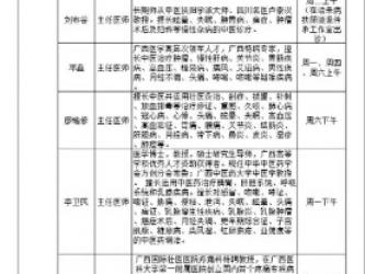 广西国际壮医医院(含明秀分院)专家出诊公告(6月1日~6月7